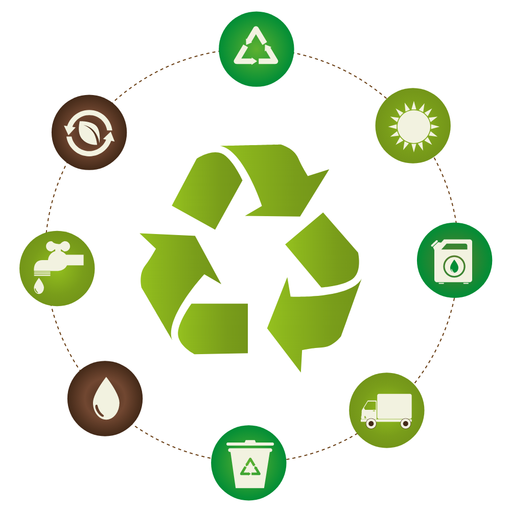 recyclagepremie waterverzachter